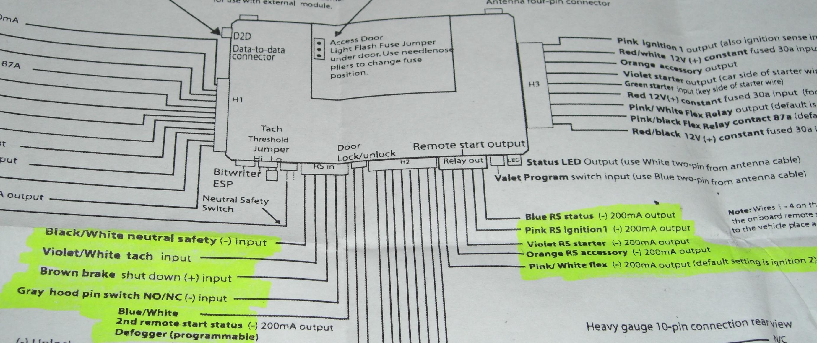 Fantastic 5901 Viper Alarm Wiring Diagram Pictures - Wiring Diagram ...