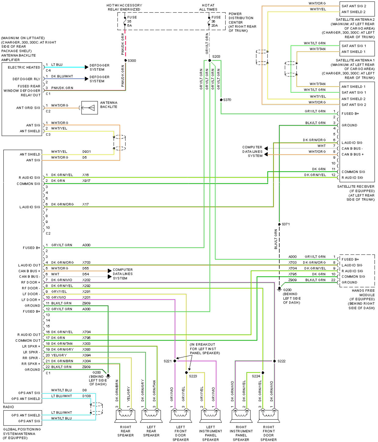 wiring diagram 2007 dodge grand caravan wiring wiring diagrams wiring diagram 2007 dodge grand caravan wiring wiring diagrams online