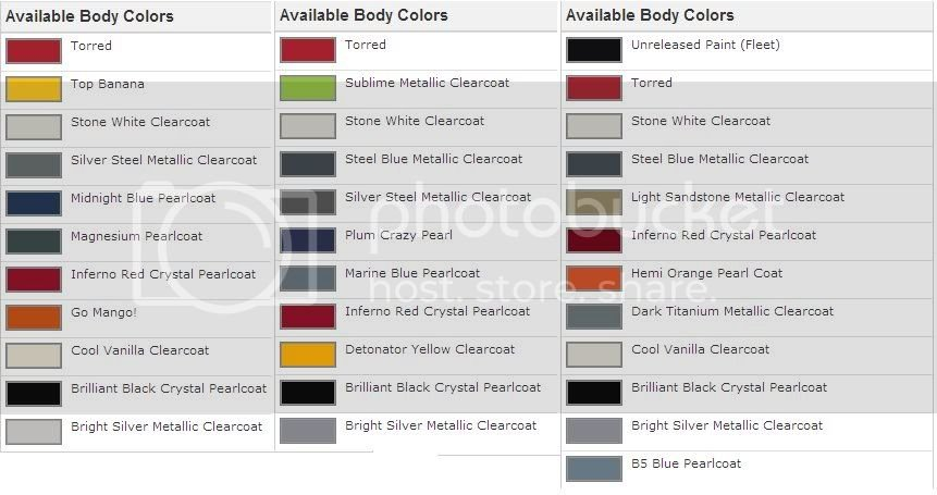 Charger Color Options By Year | Charger Forums